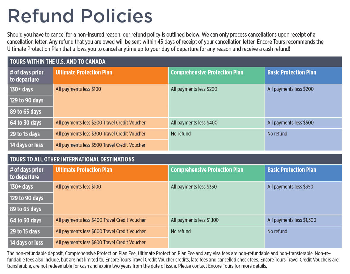 Encore Refund Policy