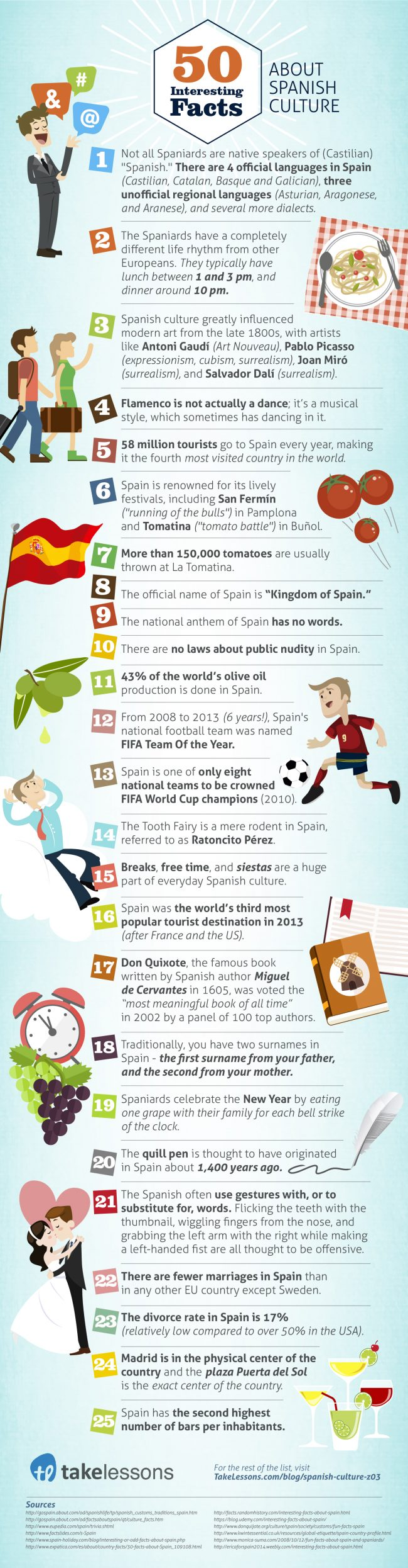Spain Facts Culture History Amp Points Of Interest